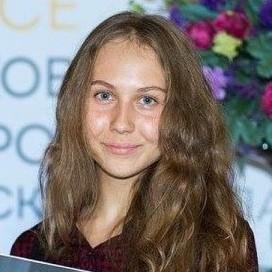 Мария Полянинова