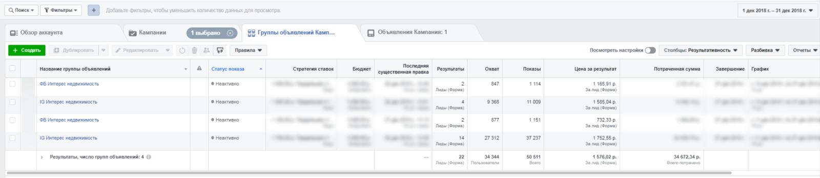 статистика из личного кабинета facebook и instagram